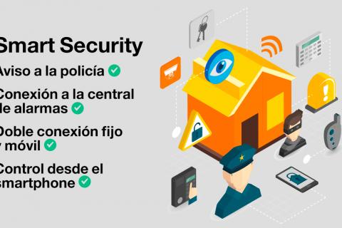 orange-smart-security