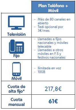 telecable-plan-telefono-movil