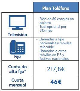 telecable-plan-telefono