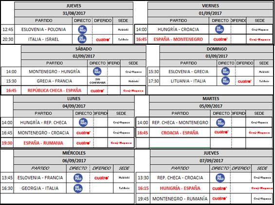 Calendario Eurobasket.Calendario Eurobasket Neeo Todo Sobre Medios De